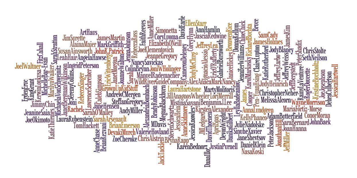 Wordle 10.20.13